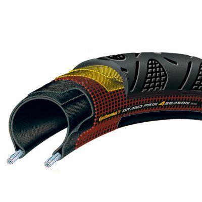 Continental buitenband 28 inch 23-622 GRAND PRIX 4 SEASON VOUW